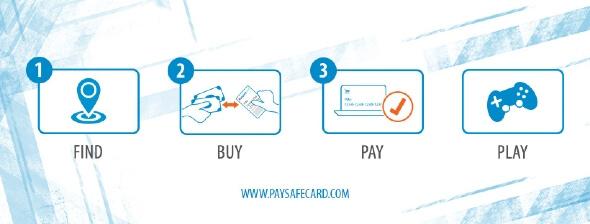 Jak používat Paysafecard
