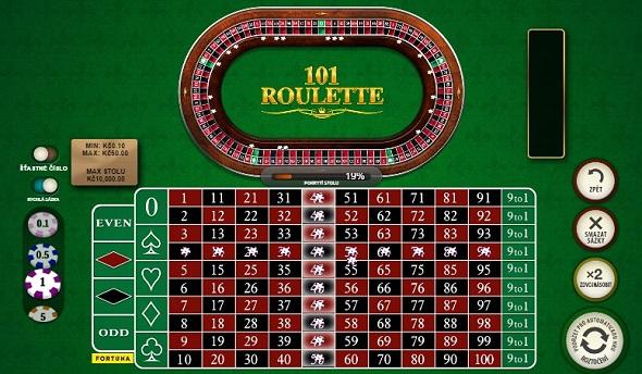 casino online mit startguthaben ohne einzahlung